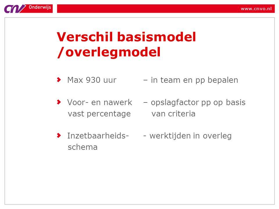 www.cnvo.nl Verschil basismodel /overlegmodel Max 930 uur – in team en pp bepalen Voor- en nawerk – opslagfactor pp op basis vast percentage van criteria Inzetbaarheids- - werktijden in overleg schema
