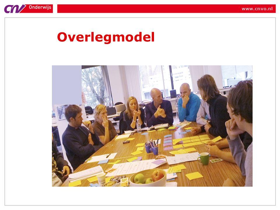 www.cnvo.nl Overlegmodel