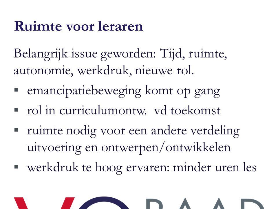 Ruimte voor leraren Belangrijk issue geworden: Tijd, ruimte, autonomie, werkdruk, nieuwe rol.