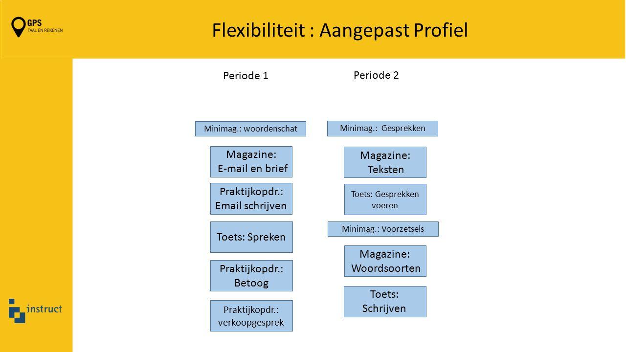 Flexibiliteit : Aangepast Profiel Magazine: E-mail en brief Magazine: Woordsoorten Magazine: Teksten Praktijkopdr.: Email schrijven Praktijkopdr.: ver