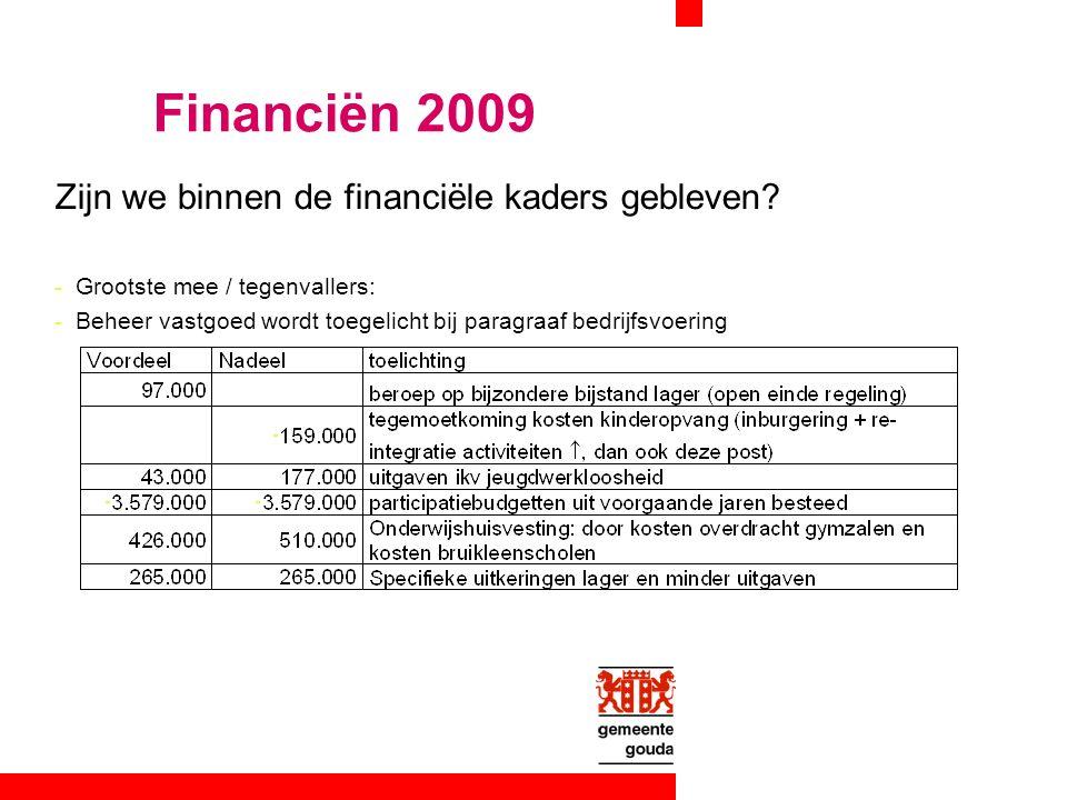 Zijn we binnen de financiële kaders gebleven.