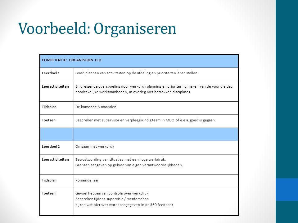 Voorbeeld: Organiseren COMPETENTIE: ORGANISEREN D.D.