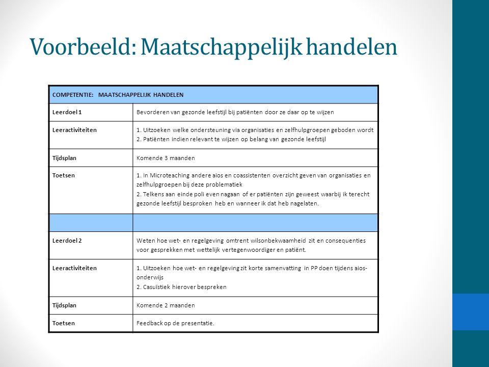 Voorbeeld: Maatschappelijk handelen COMPETENTIE: MAATSCHAPPELIJK HANDELEN Leerdoel 1Bevorderen van gezonde leefstijl bij patiënten door ze daar op te wijzen Leeractiviteiten 1.