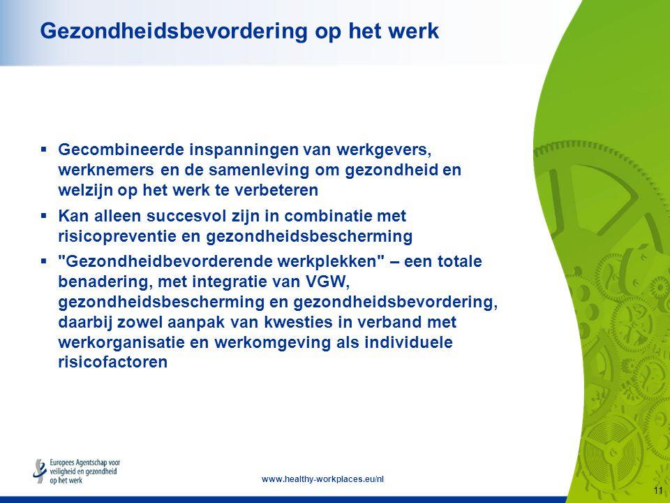 11 www.healthy-workplaces.eu/nl Gezondheidsbevordering op het werk  Gecombineerde inspanningen van werkgevers, werknemers en de samenleving om gezondheid en welzijn op het werk te verbeteren  Kan alleen succesvol zijn in combinatie met risicopreventie en gezondheidsbescherming  Gezondheidbevorderende werkplekken – een totale benadering, met integratie van VGW, gezondheidsbescherming en gezondheidsbevordering, daarbij zowel aanpak van kwesties in verband met werkorganisatie en werkomgeving als individuele risicofactoren