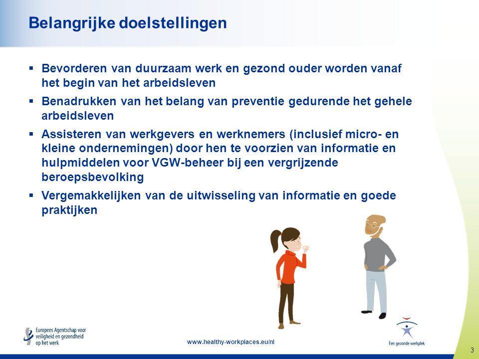 3 www.healthy-workplaces.eu/nl Belangrijke doelstellingen  Bevorderen van duurzaam werk en gezond ouder worden vanaf het begin van het arbeidsleven  Benadrukken van het belang van preventie gedurende het gehele arbeidsleven  Assisteren van werkgevers en werknemers (inclusief micro- en kleine ondernemingen) door hen te voorzien van informatie en hulpmiddelen voor VGW-beheer bij een vergrijzende beroepsbevolking  Vergemakkelijken van de uitwisseling van informatie en goede praktijken