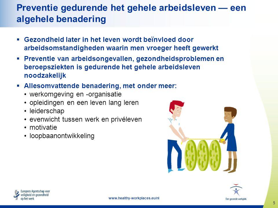 6 www.healthy-workplaces.eu/nl Concept werkvermogen  Concept werkvermogen : evenwicht tussen werkeisen en individuele hulpbronnen  Werkeisen beïnvloed door: werkinhoud, werkdruk, organisatie van het werk werkomgeving en werkgemeenschap leiderschap  Individuele hulpbronnen afhankelijk van: gezondheid en functionele capaciteiten vaardigheden en competenties waarden, attitudes, motivatie  Bevorderen van werkvermogen vereist: goed leiderschap werknemersparticipatie samenwerking tussen het management en werknemers  Werkvermogenindex