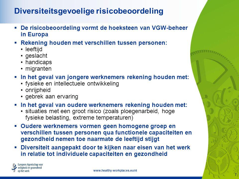 18 www.healthy-workplaces.eu/nl Campagnebronnen  Campagnegids  Praktische e-gids  Promotiemateriaal Campagnebrochure Flyer over de awards voor goede praktijken Poster Filmpje Infografieken Online banner, e-mailhandtekening  NAPO-film  Materiaal van Veiliger en gezonder werk op elke leeftijd (proefproject van het Europees Parlement)  Module voor OiRA, de interactieve onlinetool voor risicobeoordeling  Verslagen
