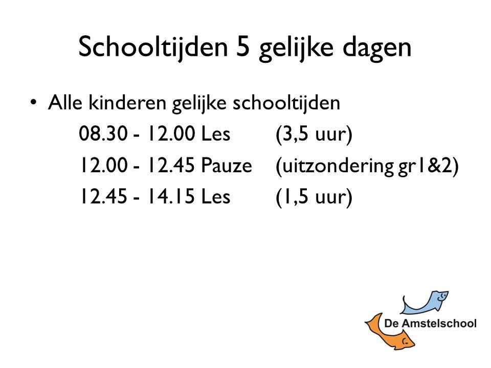 Schooltijden 5 gelijke dagen Alle kinderen gelijke schooltijden 08.30 - 12.00 Les(3,5 uur) 12.00 - 12.45 Pauze (uitzondering gr1&2) 12.45 - 14.15 Les(1,5 uur)