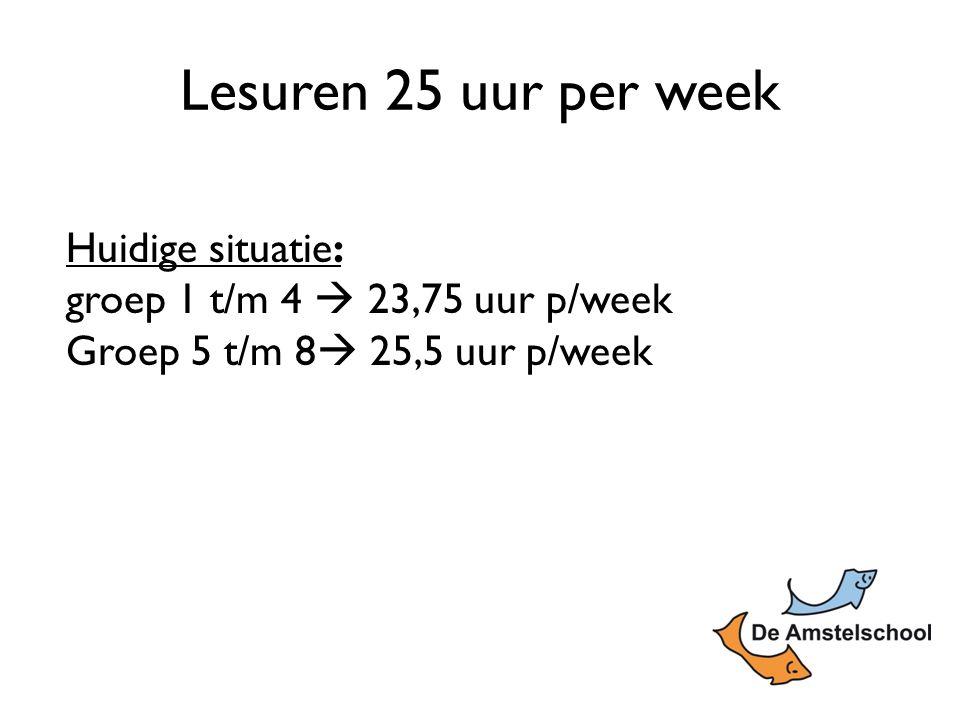 Huidige situatie: groep 1 t/m 4  23,75 uur p/week Groep 5 t/m 8  25,5 uur p/week Lesuren 25 uur per week
