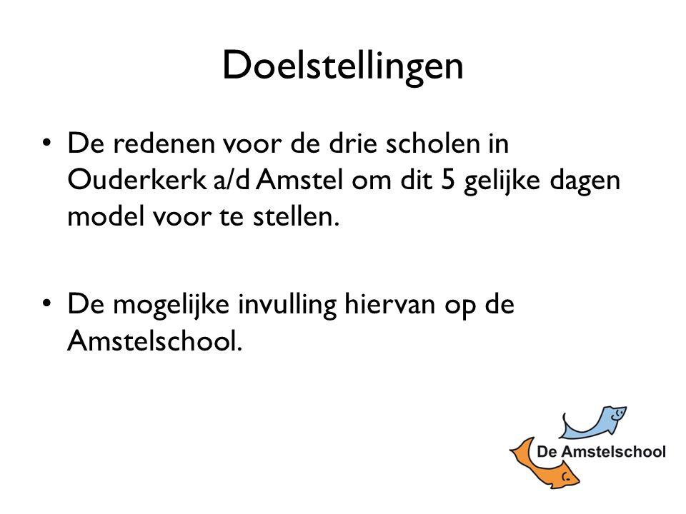 Doelstellingen De redenen voor de drie scholen in Ouderkerk a/d Amstel om dit 5 gelijke dagen model voor te stellen.