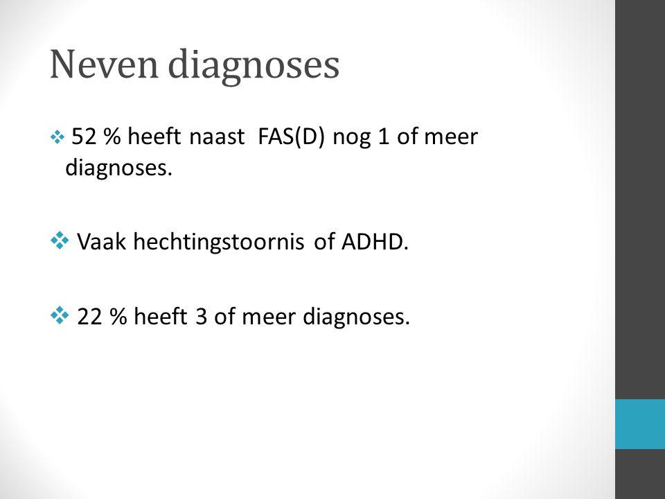 Neven diagnoses  52 % heeft naast FAS(D) nog 1 of meer diagnoses.  Vaak hechtingstoornis of ADHD.  22 % heeft 3 of meer diagnoses.