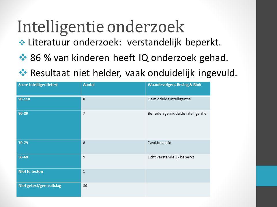 Intelligentie onderzoek  Literatuur onderzoek: verstandelijk beperkt.