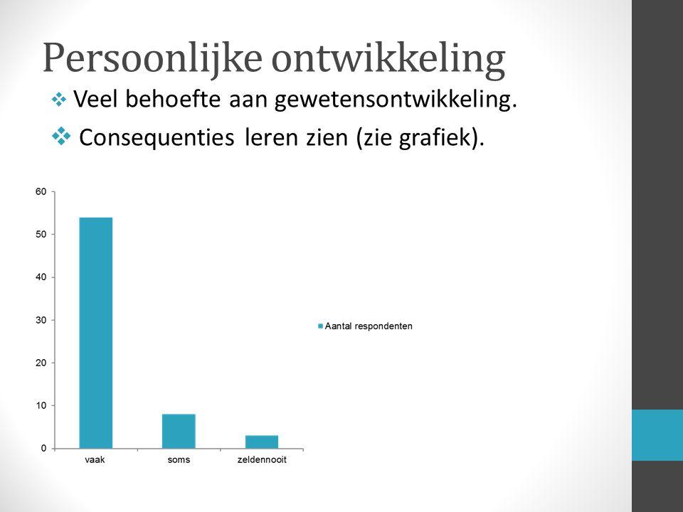 Persoonlijke ontwikkeling  Veel behoefte aan gewetensontwikkeling.  Consequenties leren zien (zie grafiek).