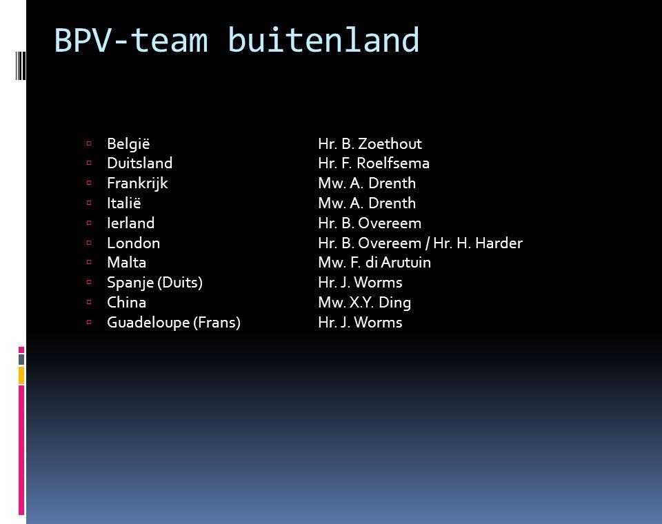 BPV-team buitenland  BelgiëHr. B. Zoethout  DuitslandHr.