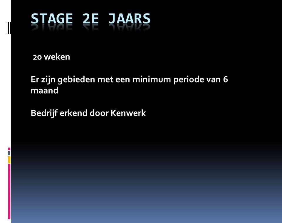 20 weken Er zijn gebieden met een minimum periode van 6 maand Bedrijf erkend door Kenwerk
