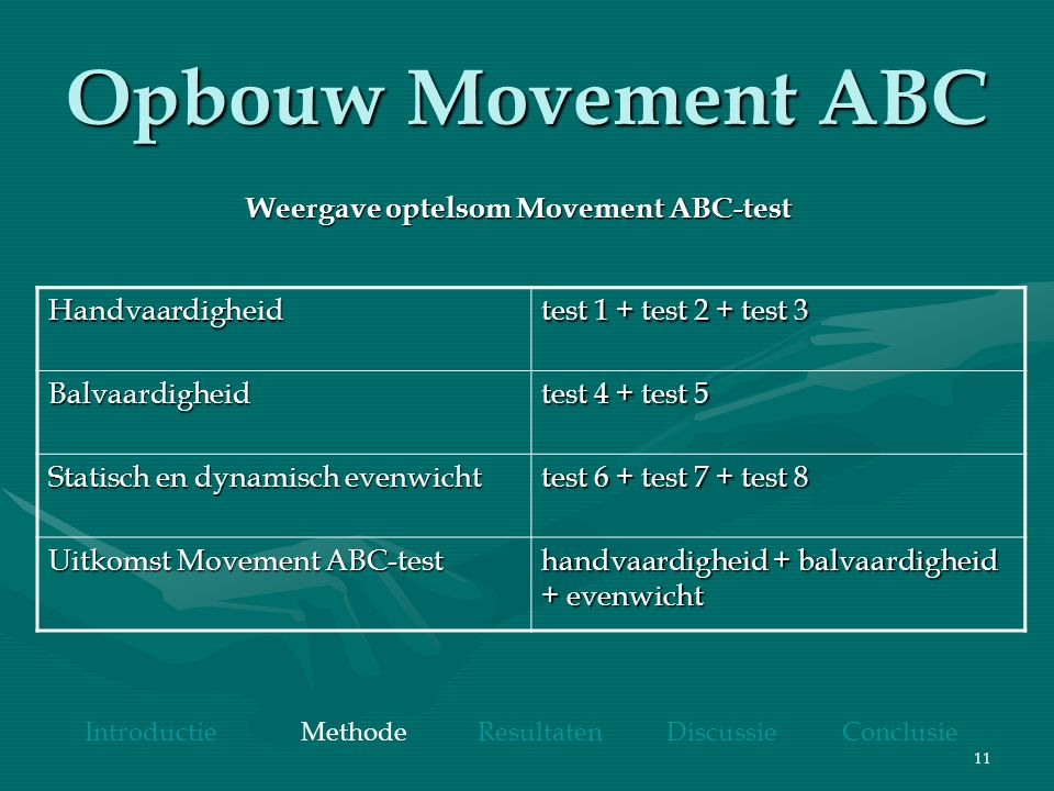 11 Opbouw Movement ABC Weergave optelsom Movement ABC-test Handvaardigheid test 1 + test 2 + test 3 Balvaardigheid test 4 + test 5 Statisch en dynamisch evenwicht test 6 + test 7 + test 8 Uitkomst Movement ABC-test handvaardigheid + balvaardigheid + evenwicht Introductie Methode Resultaten Discussie Conclusie