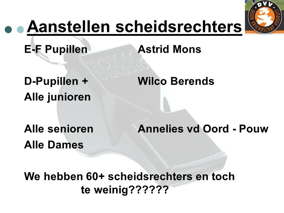 Aanstellen scheidsrechters E-F PupillenAstrid Mons D-Pupillen +Wilco Berends Alle junioren Alle senioren Annelies vd Oord - Pouw Alle Dames We hebben