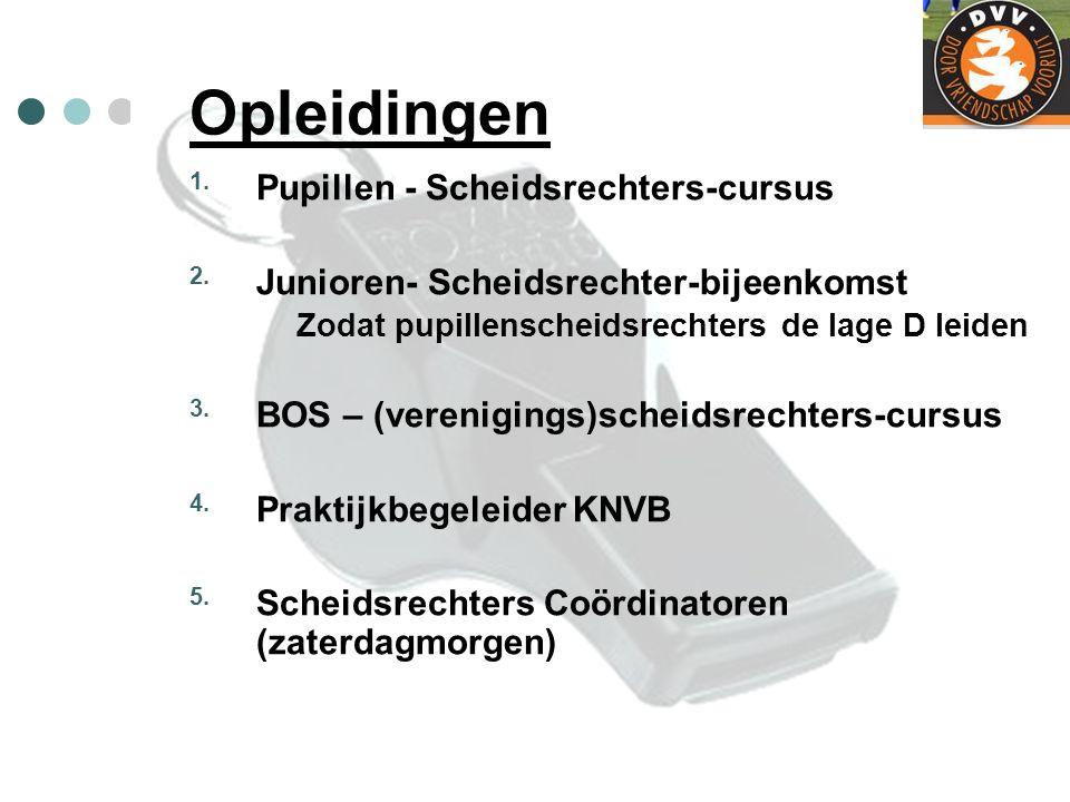 Opleidingen 1. Pupillen - Scheidsrechters-cursus 2. Junioren- Scheidsrechter-bijeenkomst Zodat pupillenscheidsrechters de lage D leiden 3. BOS – (vere