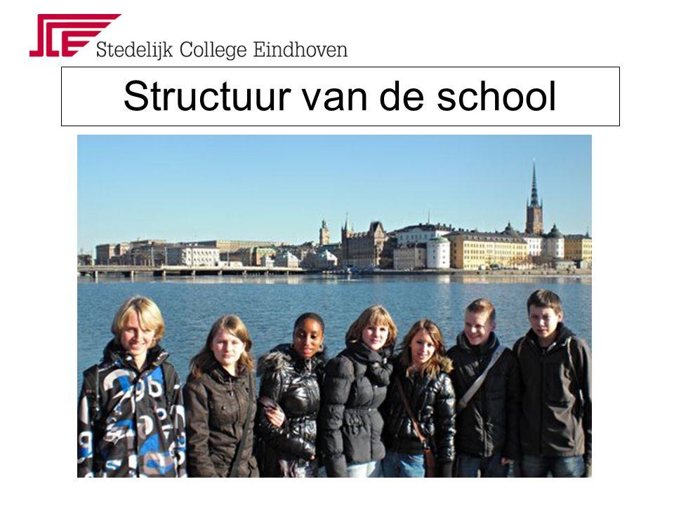 www.stedelijkcollege.nl * Resonansgroep Na deze presentatie inschrijven indien gewenst.
