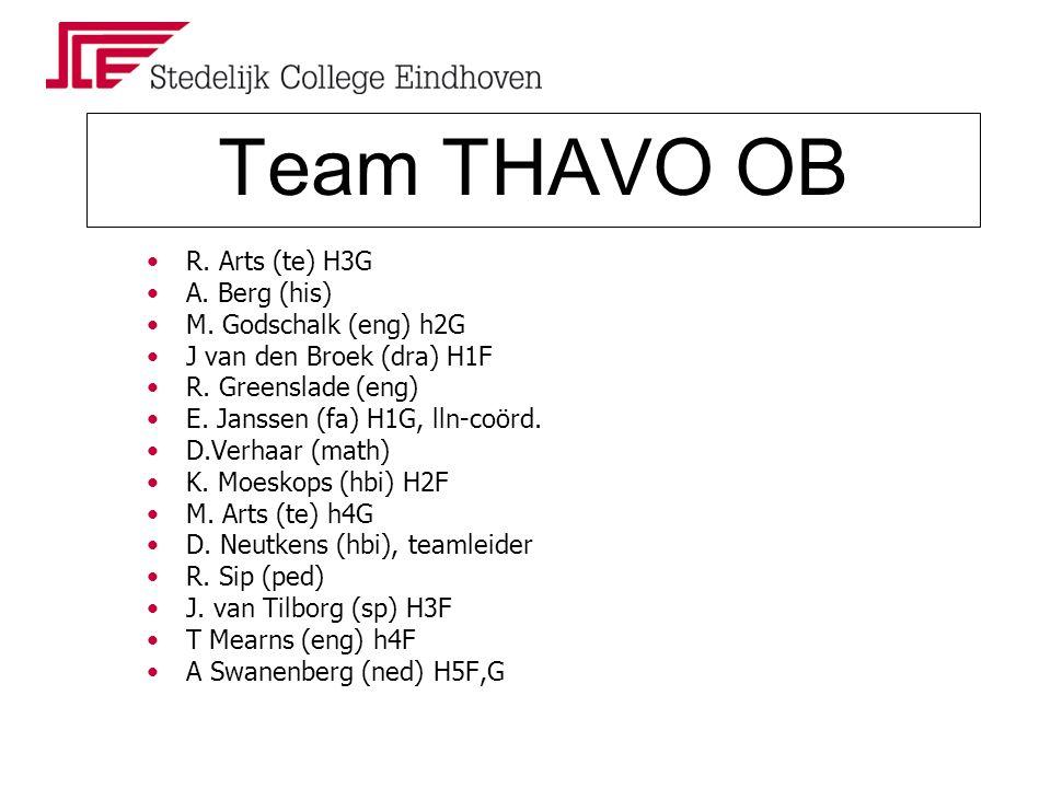 Team THAVO OB R. Arts (te) H3G A. Berg (his) M. Godschalk (eng) h2G J van den Broek (dra) H1F R.