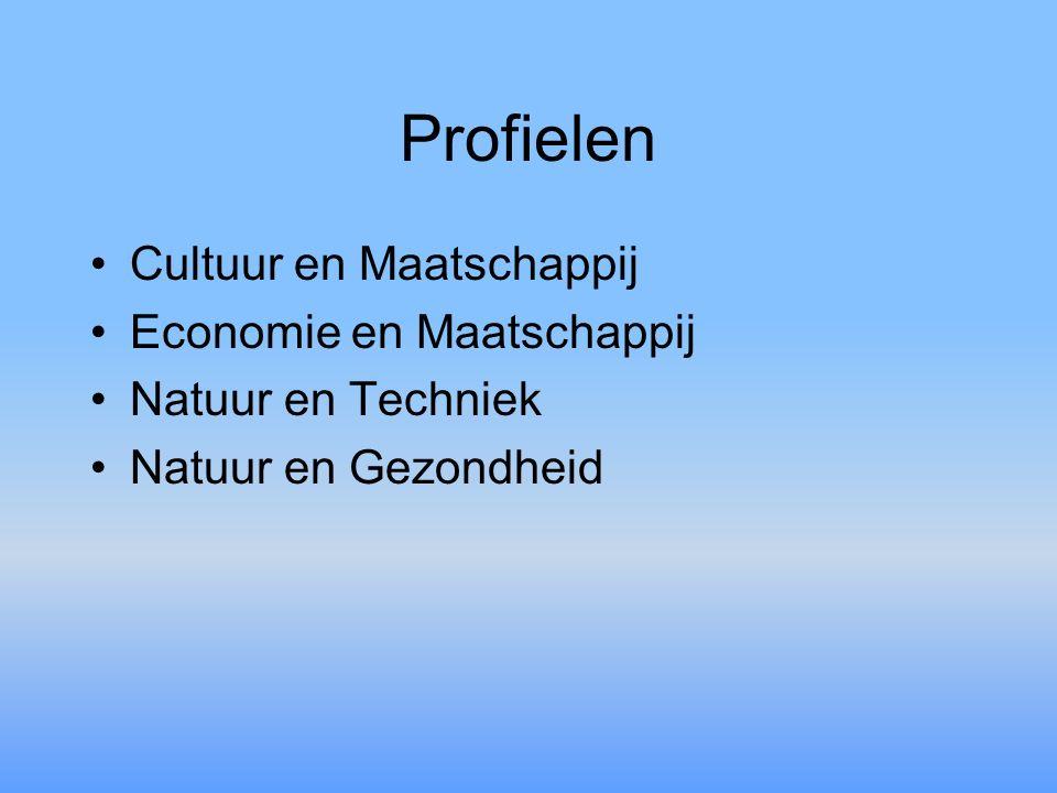 Profielen Cultuur en Maatschappij Economie en Maatschappij Natuur en Techniek Natuur en Gezondheid