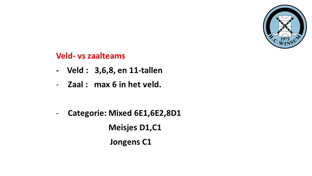 Veld- vs zaalteams - Veld : 3,6,8, en 11-tallen -Zaal : max 6 in het veld. -Categorie: Mixed 6E1,6E2,8D1 Meisjes D1,C1 Jongens C1