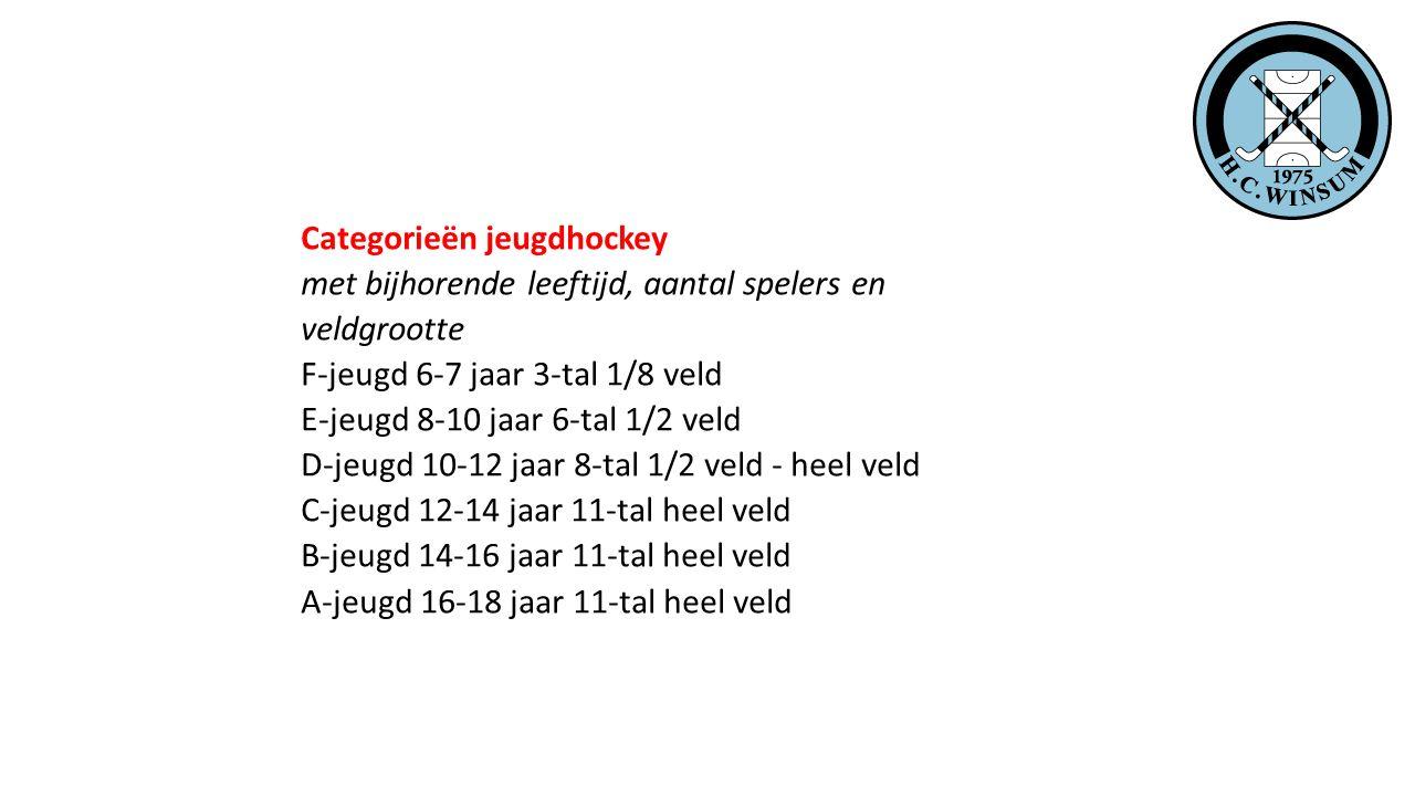 Categorieën jeugdhockey met bijhorende leeftijd, aantal spelers en veldgrootte F-jeugd 6-7 jaar 3-tal 1/8 veld E-jeugd 8-10 jaar 6-tal 1/2 veld D-jeug