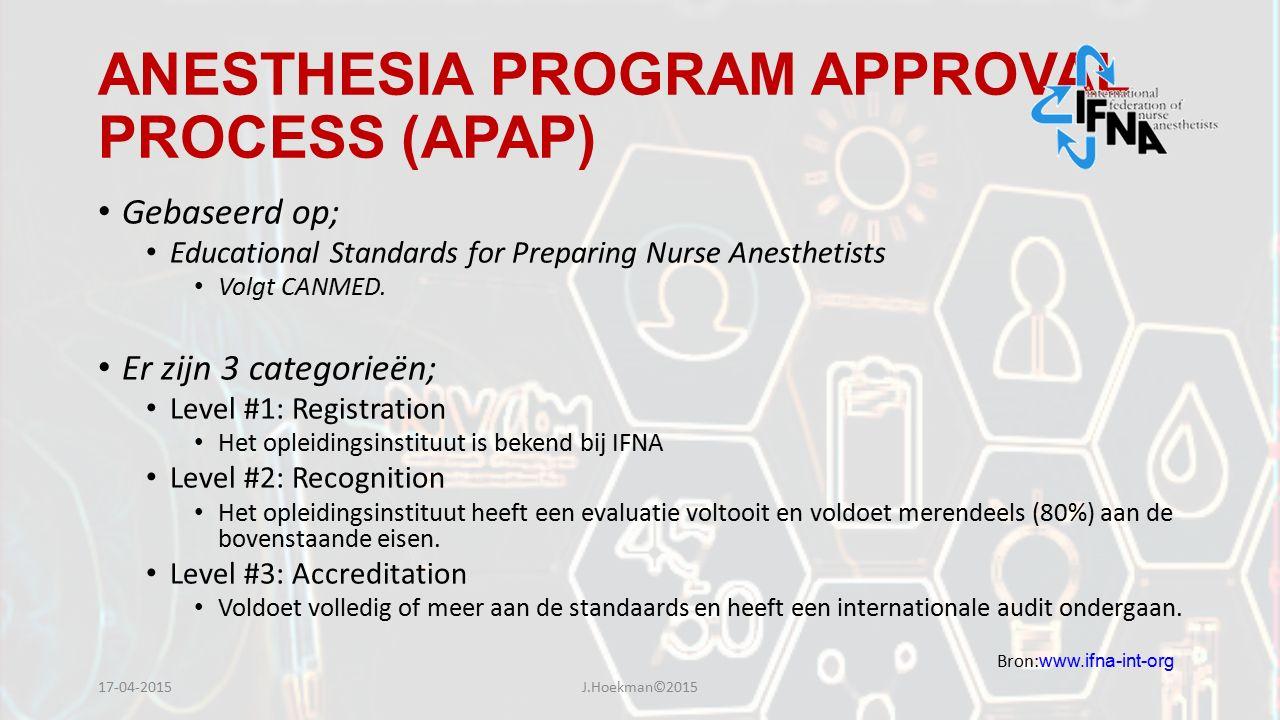 ANESTHESIA PROGRAM APPROVAL PROCESS (APAP) Gebaseerd op; Educational Standards for Preparing Nurse Anesthetists Volgt CANMED. Er zijn 3 categorieën; L