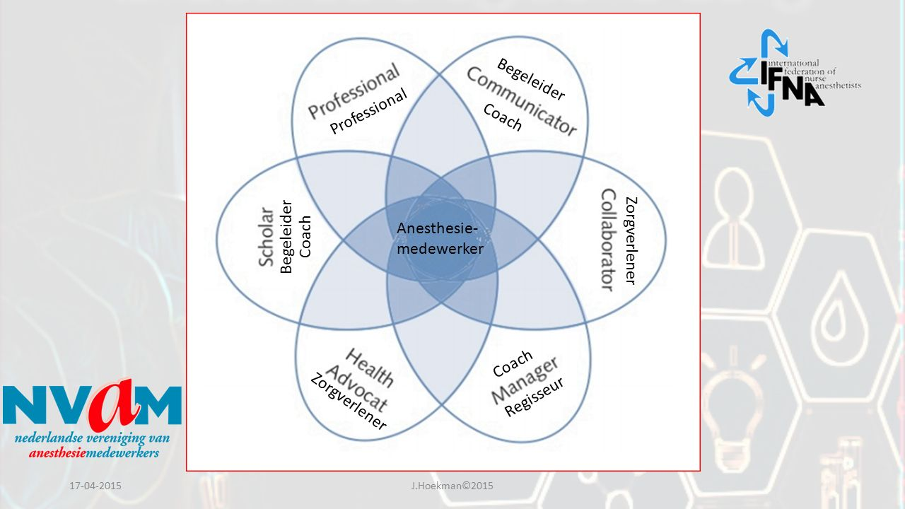17-04-2015J.Hoekman©2015 Regisseur Zorgverlener Begeleider Coach Professional Coach Zorgverlener Anesthesie- medewerker