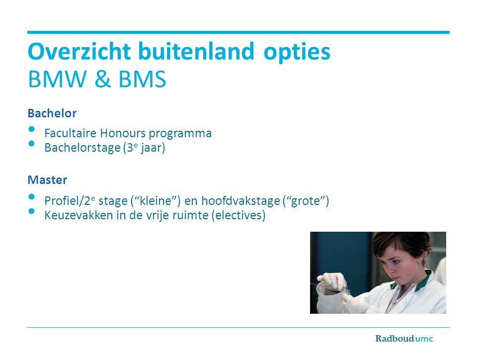 Overzicht buitenland opties BMW & BMS Bachelor Facultaire Honours programma Bachelorstage (3 e jaar) Master Profiel/2 e stage ( kleine ) en hoofdvakstage ( grote ) Keuzevakken in de vrije ruimte (electives)