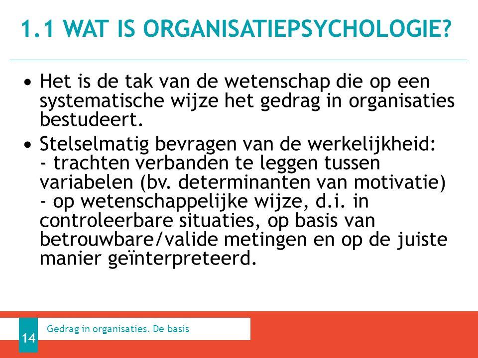 Het is de tak van de wetenschap die op een systematische wijze het gedrag in organisaties bestudeert.