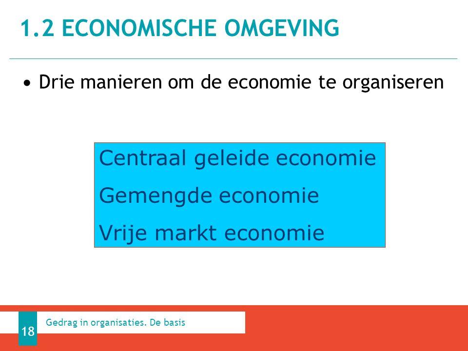 Drie manieren om de economie te organiseren 1.2 ECONOMISCHE OMGEVING 18 Gedrag in organisaties.