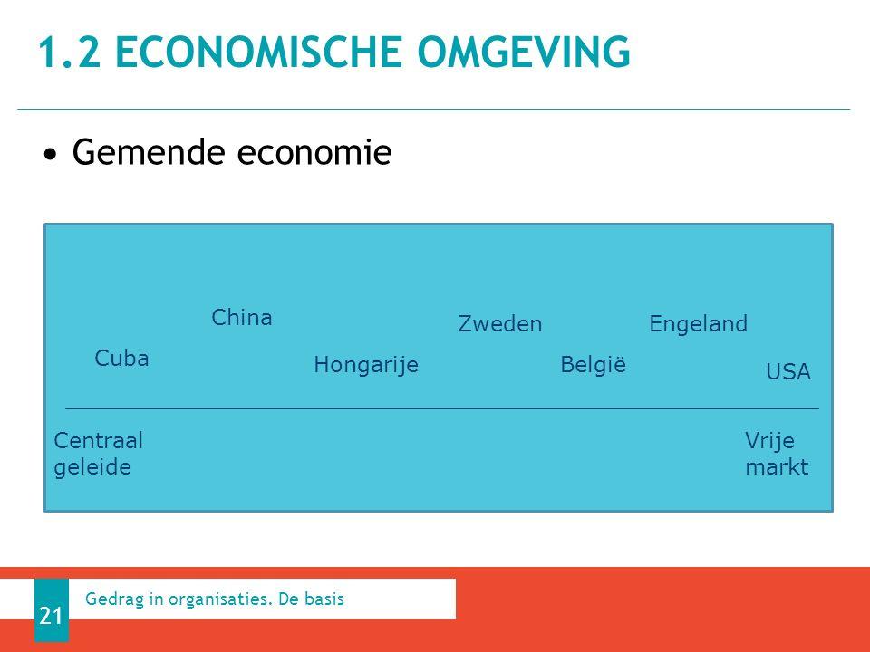 Gemende economie 1.2 ECONOMISCHE OMGEVING 21 Gedrag in organisaties.