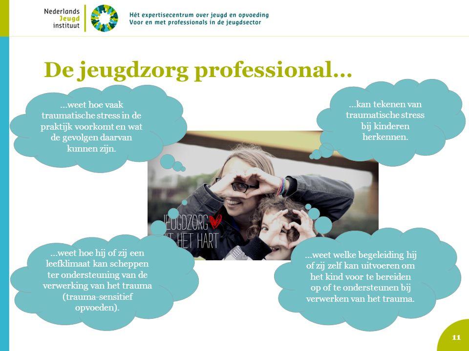 De jeugdzorg professional… 11 …weet hoe vaak traumatische stress in de praktijk voorkomt en wat de gevolgen daarvan kunnen zijn. …kan tekenen van trau