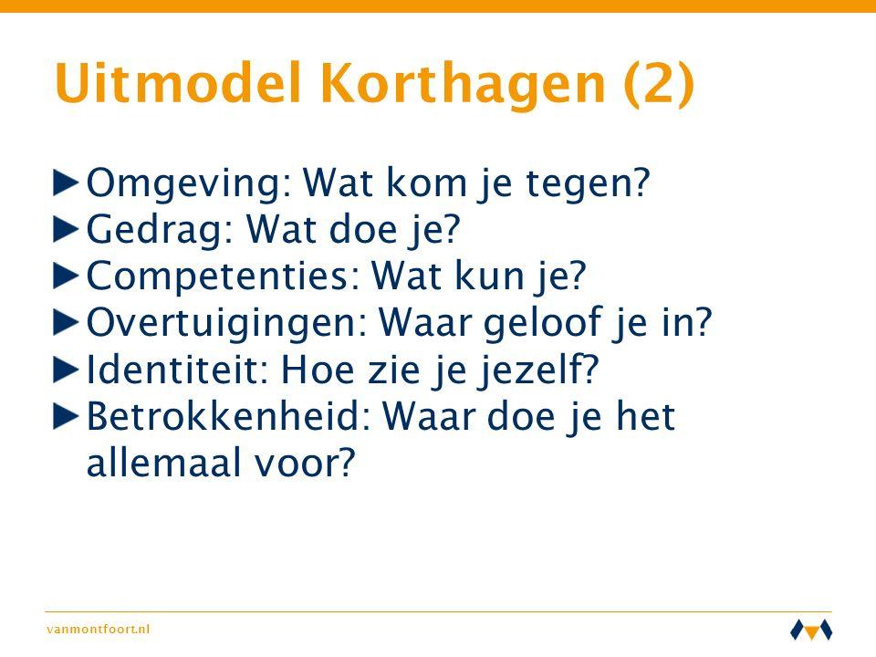 vanmontfoort.nl Uitmodel Korthagen (2) Omgeving: Wat kom je tegen? Gedrag: Wat doe je? Competenties: Wat kun je? Overtuigingen: Waar geloof je in? Ide