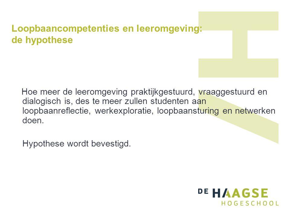 Loopbaancompetenties en leeromgeving: de hypothese Hoe meer de leeromgeving praktijkgestuurd, vraaggestuurd en dialogisch is, des te meer zullen studenten aan loopbaanreflectie, werkexploratie, loopbaansturing en netwerken doen.