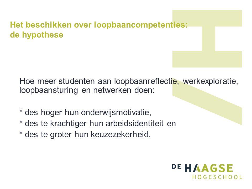 Het beschikken over loopbaancompetenties: de hypothese Hoe meer studenten aan loopbaanreflectie, werkexploratie, loopbaansturing en netwerken doen: *