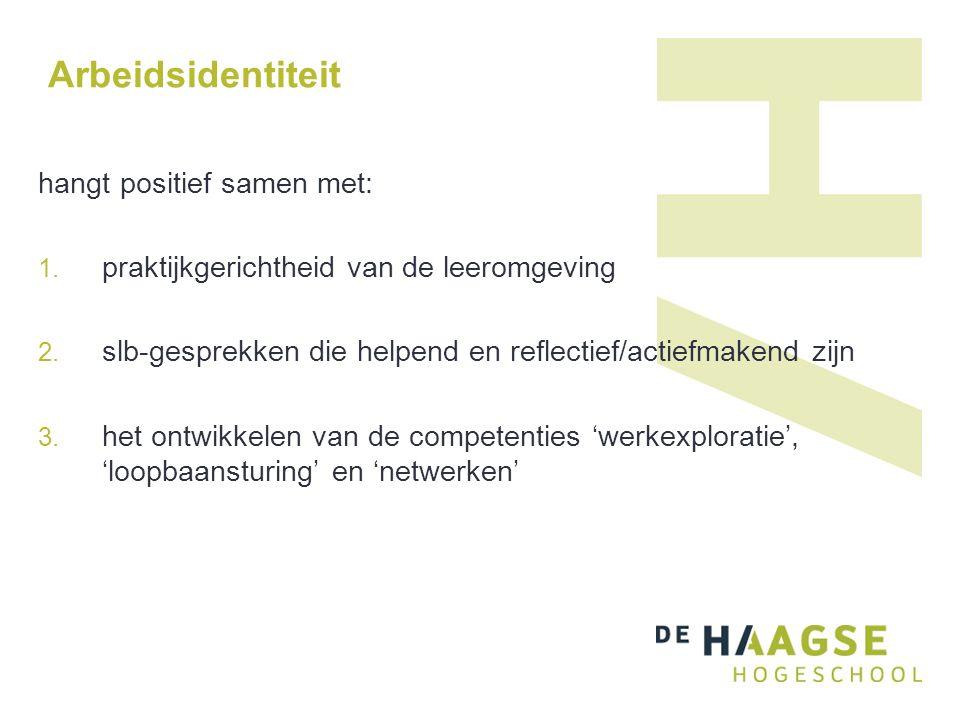 Arbeidsidentiteit hangt positief samen met: 1. praktijkgerichtheid van de leeromgeving 2.