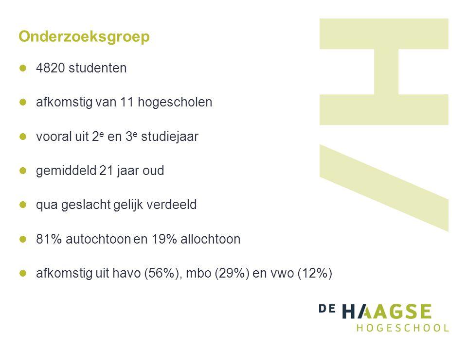 Onderzoeksgroep 4820 studenten afkomstig van 11 hogescholen vooral uit 2 e en 3 e studiejaar gemiddeld 21 jaar oud qua geslacht gelijk verdeeld 81% autochtoon en 19% allochtoon afkomstig uit havo (56%), mbo (29%) en vwo (12%)
