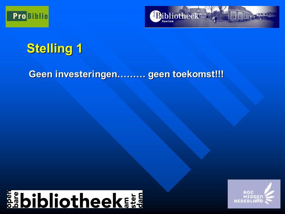 20 Stelling 1 Geen investeringen……… geen toekomst!!!