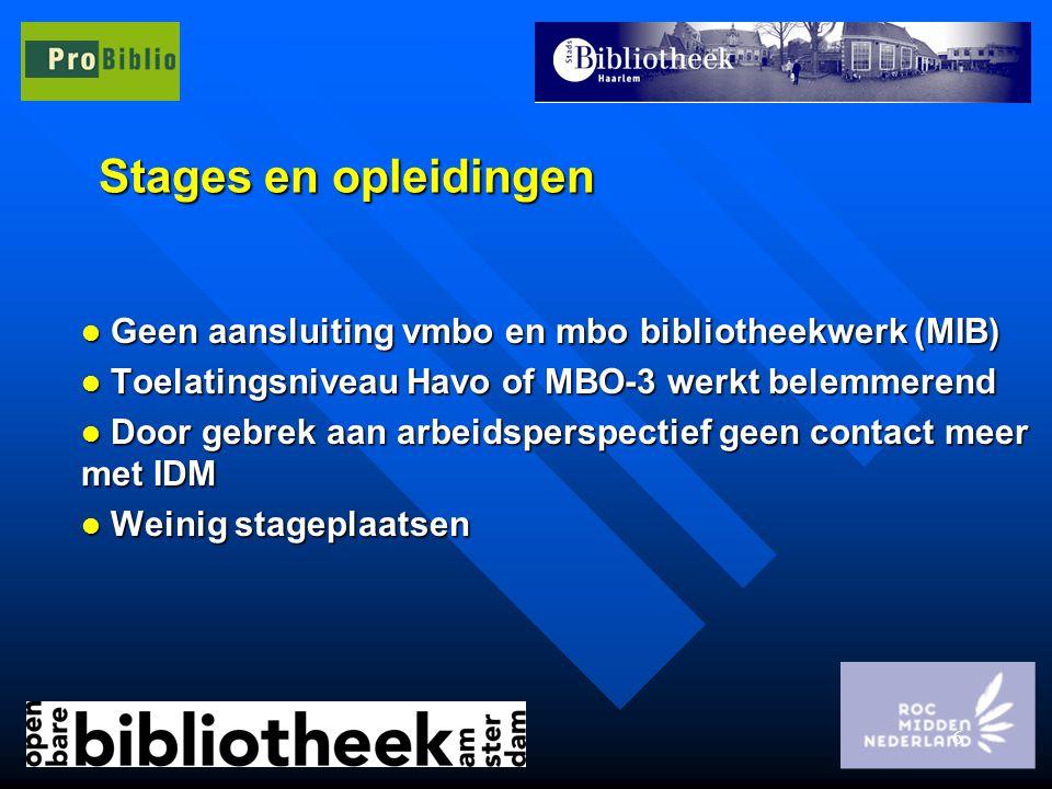 6 Stages en opleidingen l Geen aansluiting vmbo en mbo bibliotheekwerk (MIB) l Toelatingsniveau Havo of MBO-3 werkt belemmerend l Door gebrek aan arbe