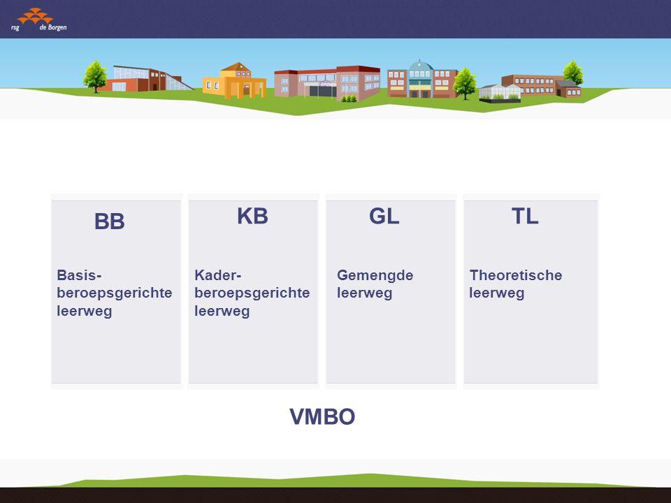 VMBO KBGLTL BB Basis- beroepsgerichte leerweg Kader- beroepsgerichte leerweg Gemengde leerweg Theoretische leerweg LWOO