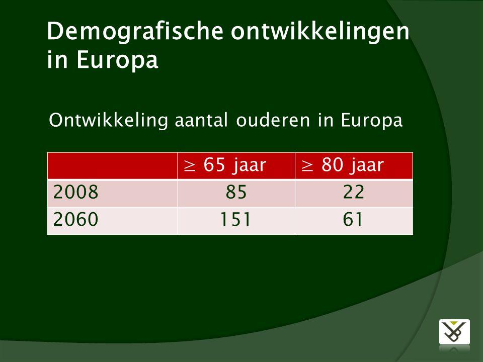 Demografische ontwikkelingen in Europa ≥ 65 jaar≥ 80 jaar 20088522 206015161 Ontwikkeling aantal ouderen in Europa