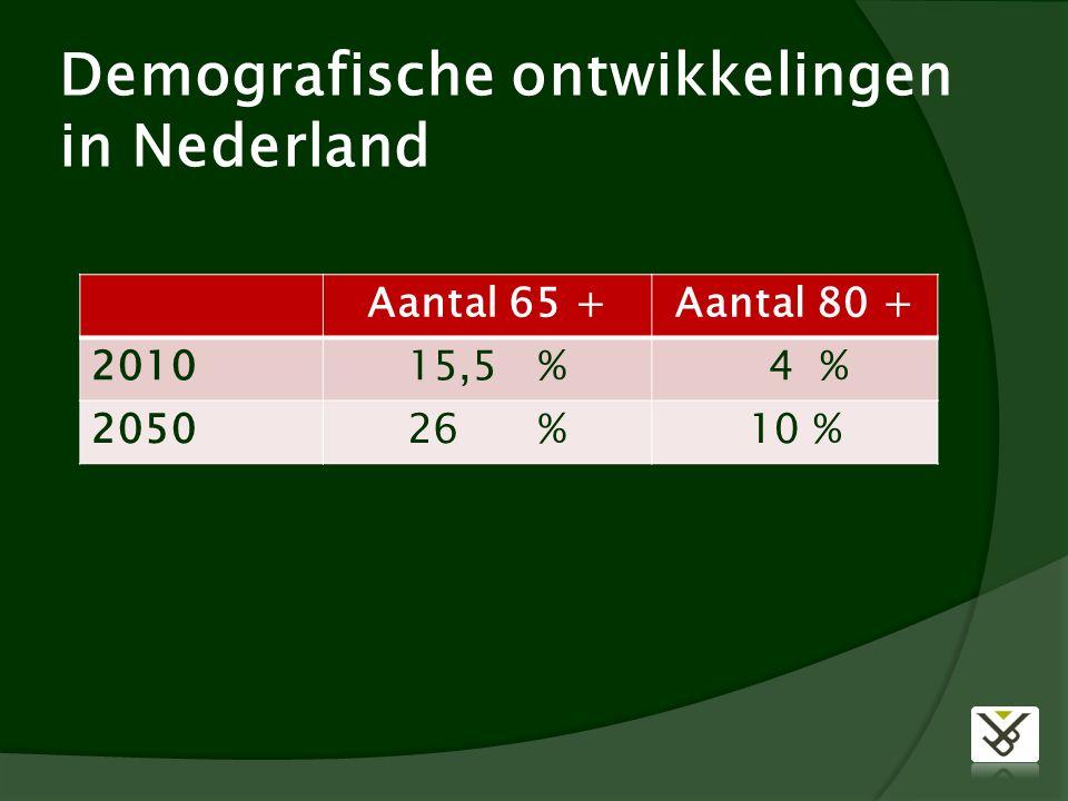 Demografische ontwikkelingen in Nederland Aantal 65 +Aantal 80 + 201015,5 % 4 % 205026 %10 %