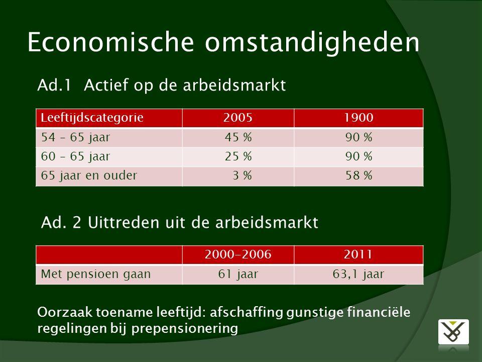 Economische omstandigheden Ad.1 Actief op de arbeidsmarkt Leeftijdscategorie20051900 54 – 65 jaar45 %90 % 60 – 65 jaar25 %90 % 65 jaar en ouder 3 %58 % Ad.