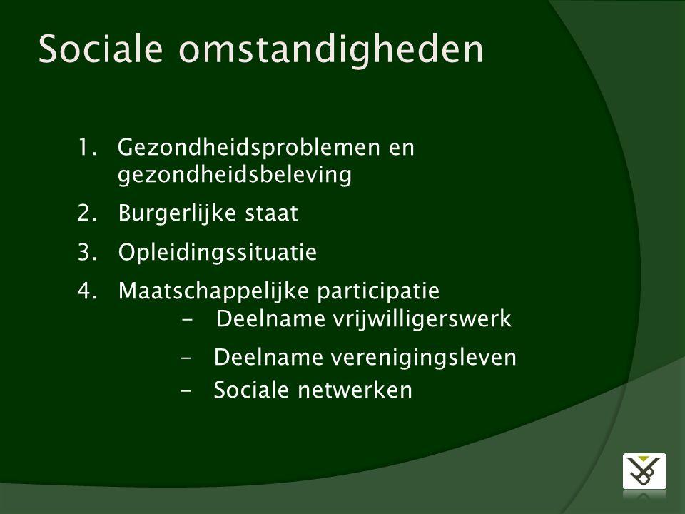 Sociale omstandigheden 1.Gezondheidsproblemen en gezondheidsbeleving 2.