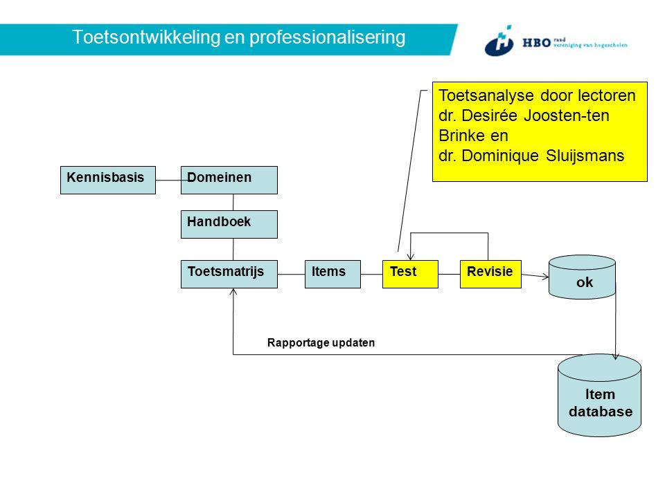Toetsontwikkeling en professionalisering KennisbasisDomeinen Handboek ToetsmatrijsItemsTestRevisie ok Item database Rapportage updaten Toetsanalyse door lectoren dr.