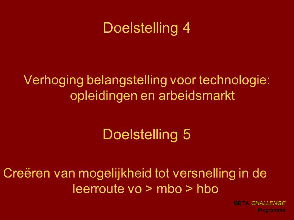 Doelstelling 4 Verhoging belangstelling voor technologie: opleidingen en arbeidsmarkt Doelstelling 5 Creëren van mogelijkheid tot versnelling in de leerroute vo > mbo > hbo
