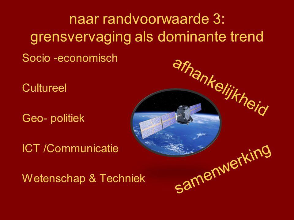 naar randvoorwaarde 3: grensvervaging als dominante trend Socio -economisch Cultureel Geo- politiek ICT /Communicatie Wetenschap & Techniek afha n kelijkheid samenwerking