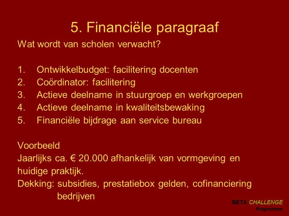 5. Financiële paragraaf Wat wordt van scholen verwacht.